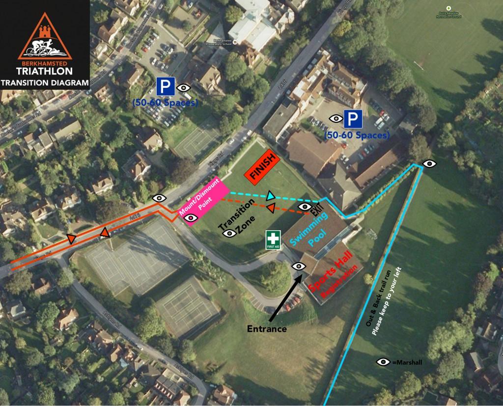 Berkhamsted Triathlon Transition Diagram